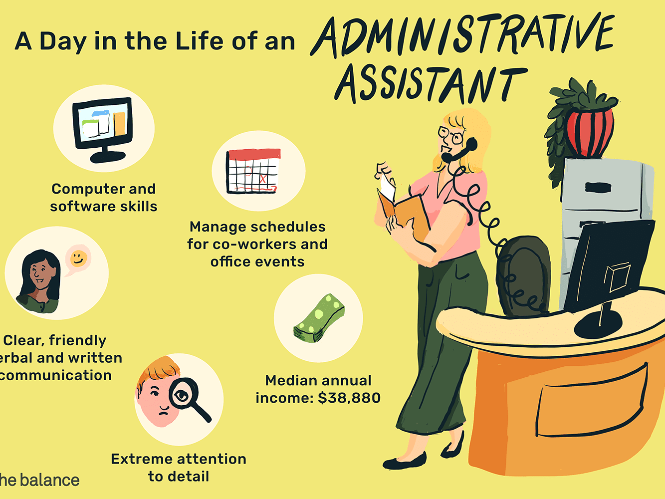 Skills for the Administrative Assistant